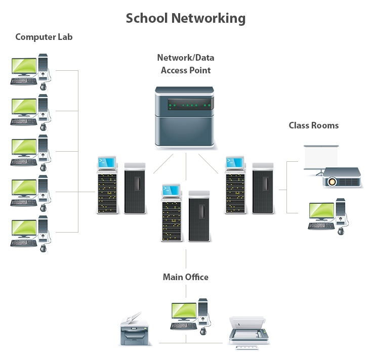 STRUCTURED CABLING FOR SCHOOL NETWORKS